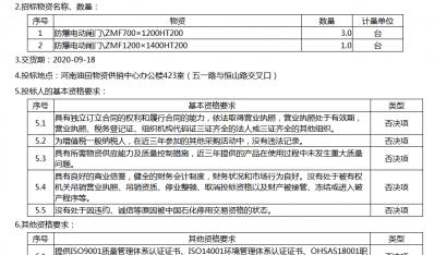 河南油田2020年油建工程公司防爆电动闸门闸门招标招标公告