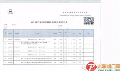 冀东油田2020年44大类低压手动蝶阀等物资采购项目
