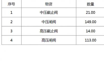 中国石化工程建设有限公司镇海基地项目(乙烯装置)波纹密封阀招标公告